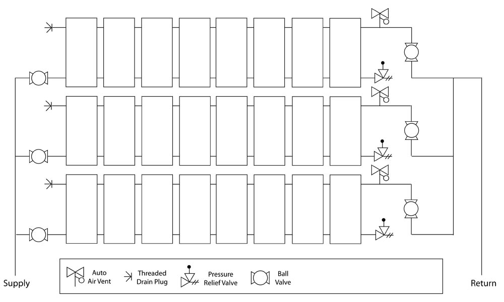 Closed-Loop Glycol Array Layout