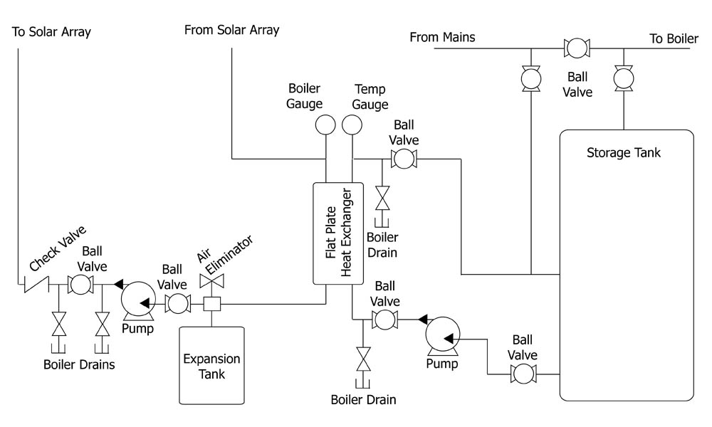 Closed Loop Heating System Diagram | Design Resources Choosing The Right System Type Solar Thermal