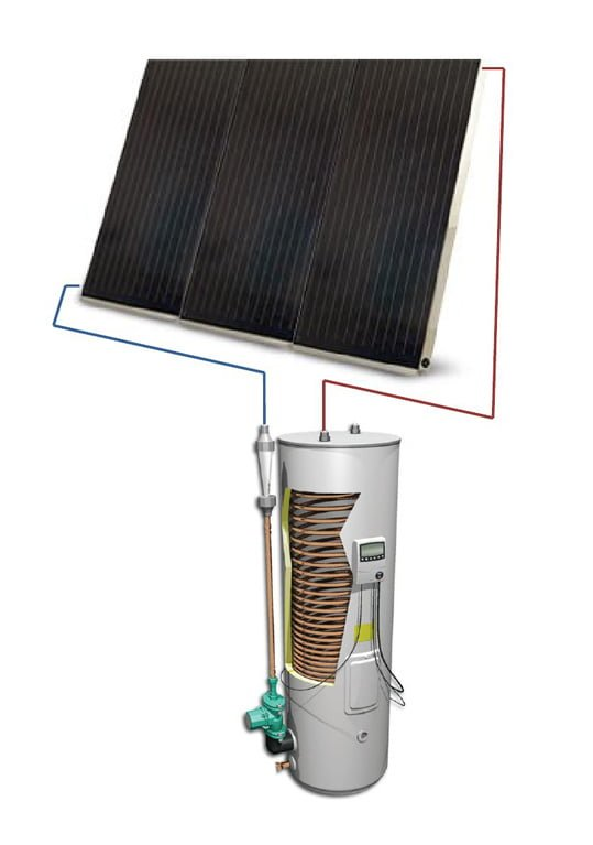 HelioMaxx Simple Drain Back Solar Hot Water Kits With Flat Plates