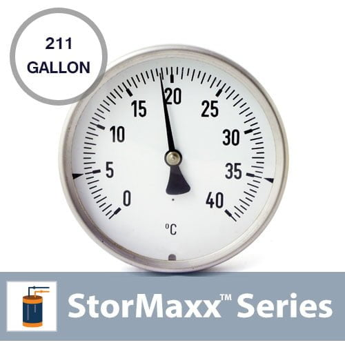 StorMaxx-Ctec Replacement Temp Gauge