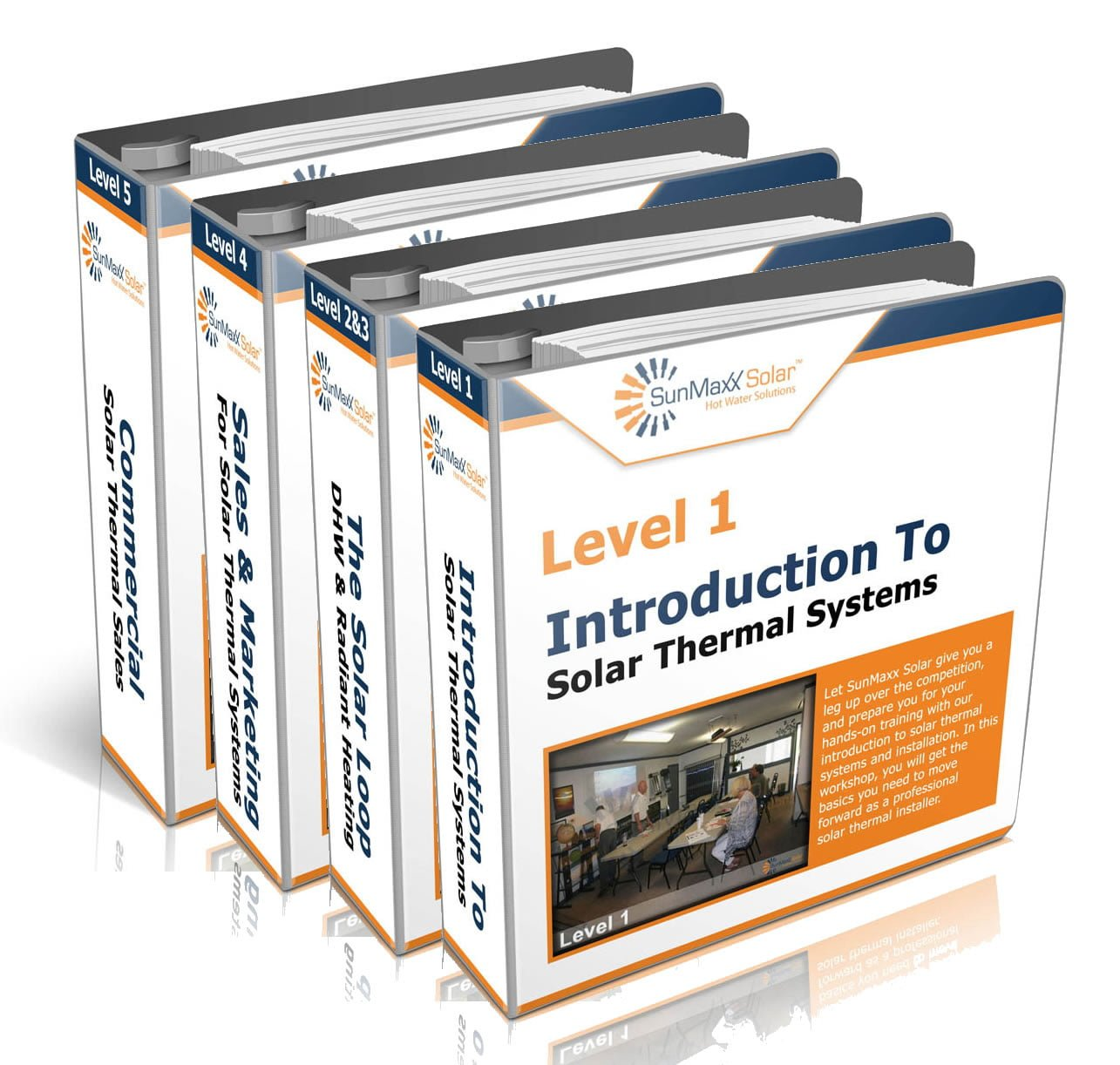 Solar Thermal Installation Training – May 2014