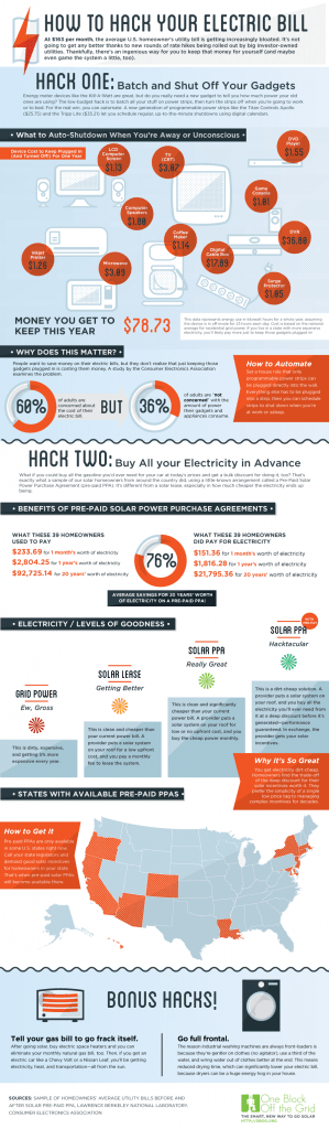Reducing Your Energy Bill