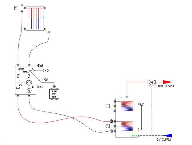ETEC HelioMaxx Piping Diagram